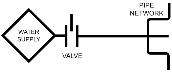 Data_Collection,_Valve_and_Gauge,_No._1