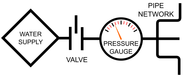 Data_Collection,_Valve_and_Gauge,_No._2