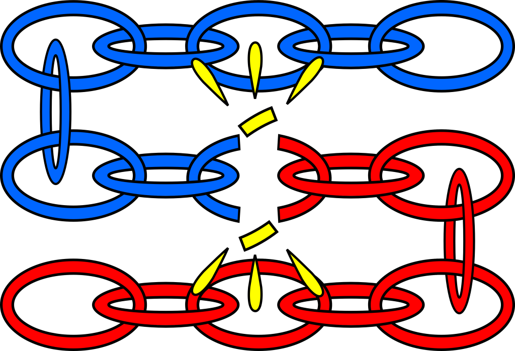 Art Of Troubleshooting - Chain Motif - 3 Rows