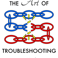 Read The Art of Troubleshooting Book