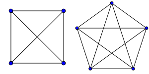 Complete graph - 4,5 vertices