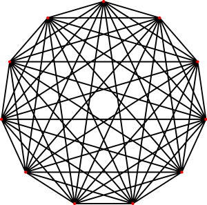 Complete graph - 11 vertices